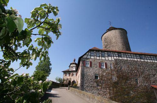 KOMBITOUR - Burgblick